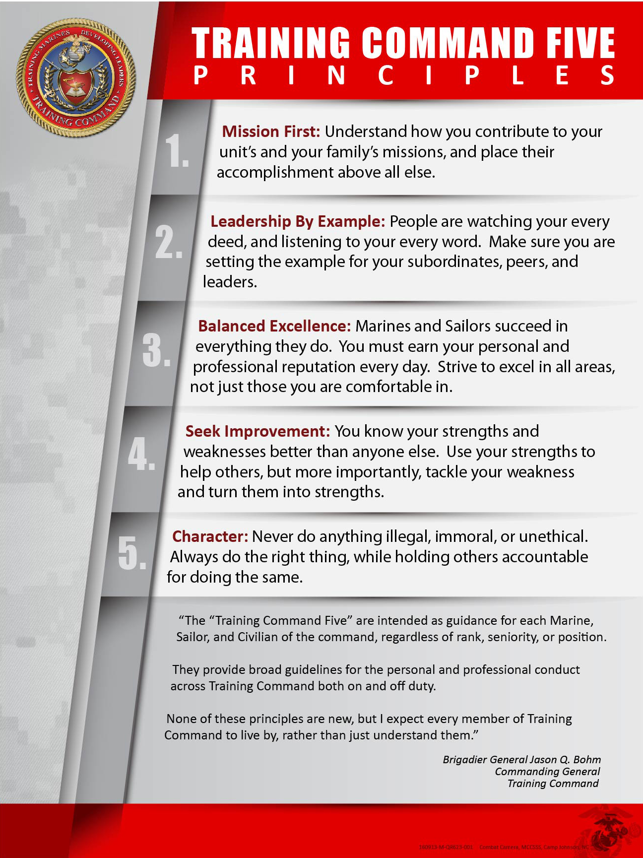 leadership posters poster training command five